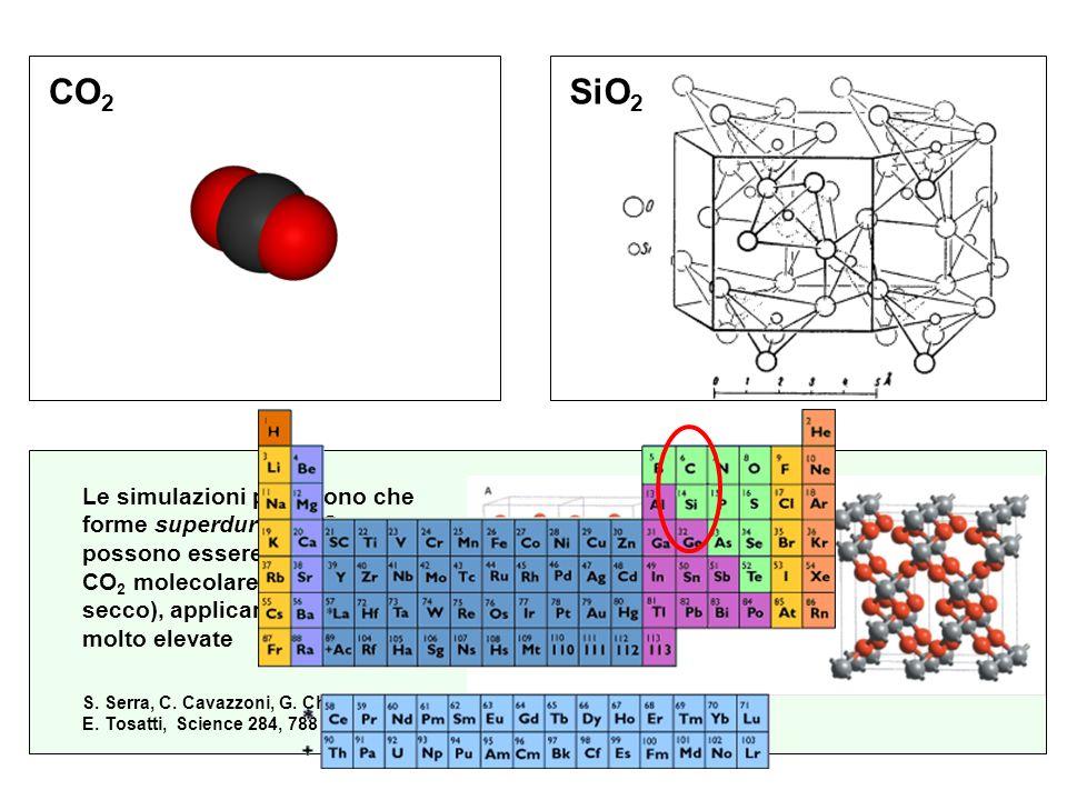 SiO 2 CO 2 S. Serra, C. Cavazzoni, G. Chiarotti, S. Scandolo, E. Tosatti, Science 284, 788 (1999) Le simulazioni predicono che forme superdure di CO 2