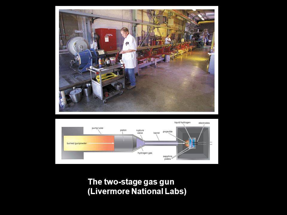The two-stage gas gun (Livermore National Labs)
