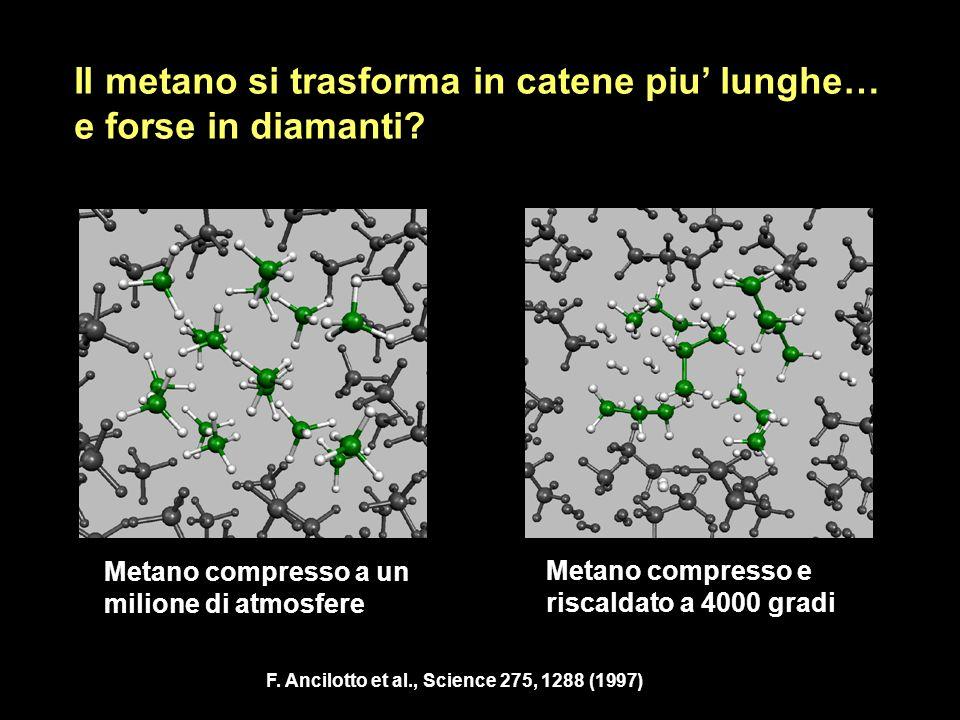 Il metano si trasforma in catene piu lunghe… e forse in diamanti? F. Ancilotto et al., Science 275, 1288 (1997) Metano compresso a un milione di atmos