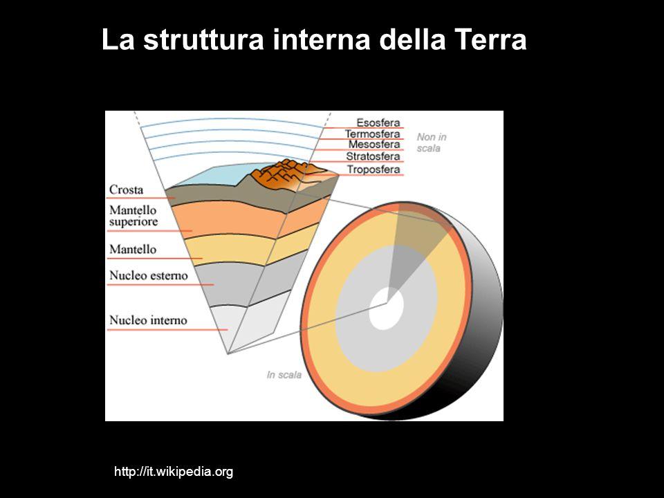 http://it.wikipedia.org La struttura interna della Terra