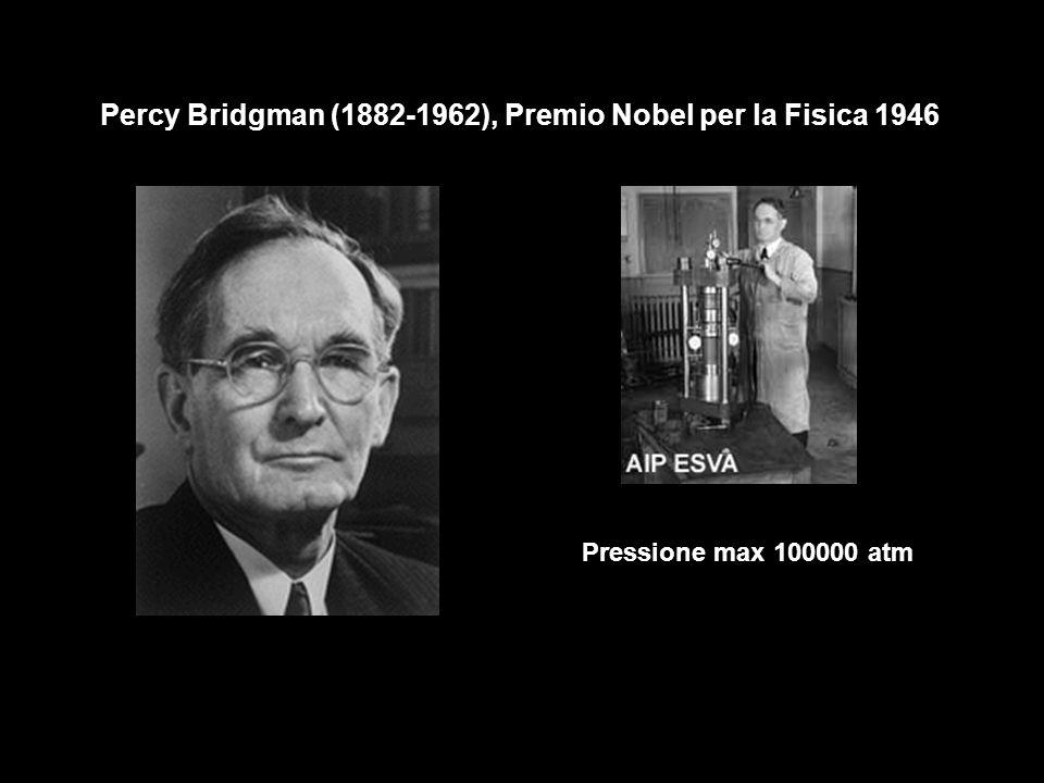 Percy Bridgman (1882-1962), Premio Nobel per la Fisica 1946 Pressione max 100000 atm