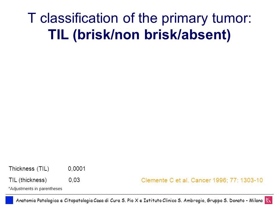 T classification of the primary tumor: TIL (brisk/non brisk/absent) Anatomia Patologica e Citopatologia Casa di Cura S. Pio X e Istituto Clinico S. Am