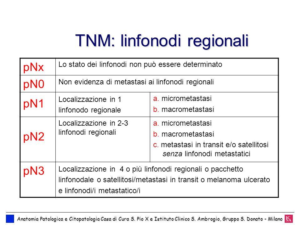 TNM: linfonodi regionali pNx Lo stato dei linfonodi non può essere determinato pN0 Non evidenza di metastasi ai linfonodi regionali pN1 Localizzazione