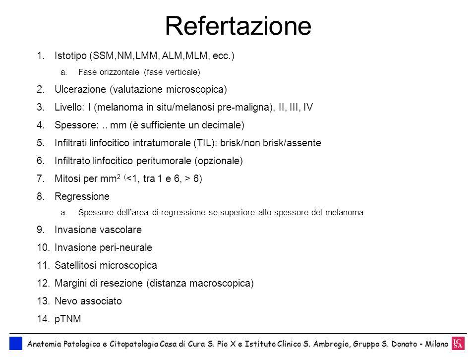 Refertazione 1.Istotipo (SSM,NM,LMM, ALM,MLM, ecc.) a.Fase orizzontale (fase verticale) 2.Ulcerazione (valutazione microscopica) 3.Livello: I (melanom