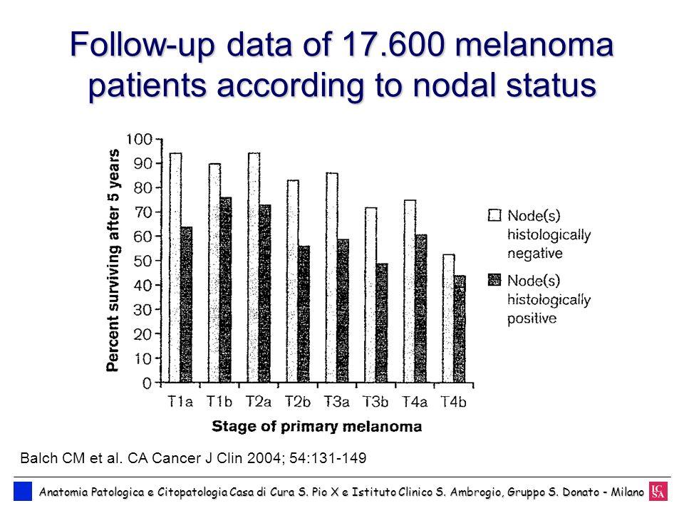 Follow-up data of 17.600 melanoma patients according to nodal status Anatomia Patologica e Citopatologia Casa di Cura S. Pio X e Istituto Clinico S. A