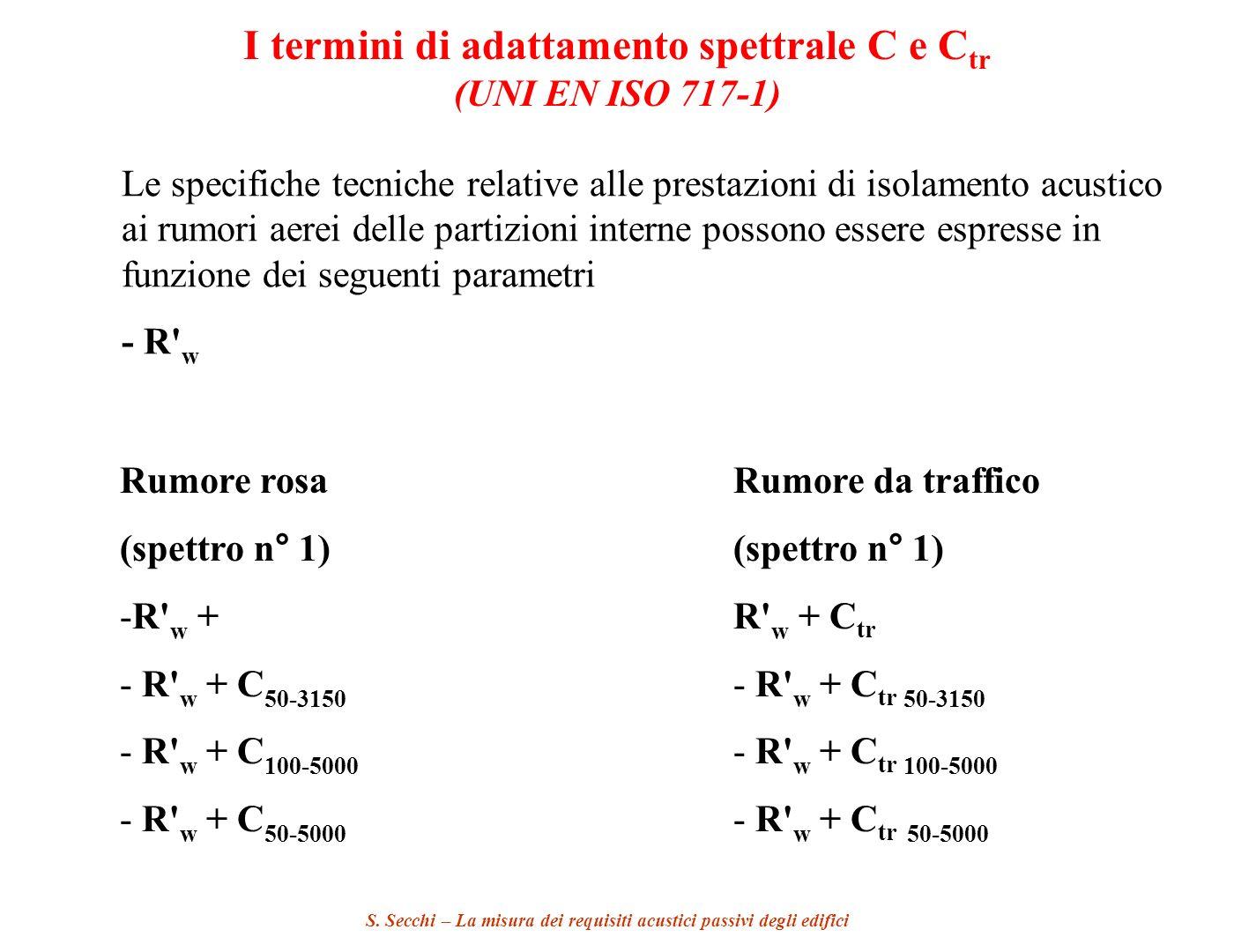 S. Secchi – La misura dei requisiti acustici passivi degli edifici I termini di adattamento spettrale C e C tr (UNI EN ISO 717-1) Le specifiche tecnic