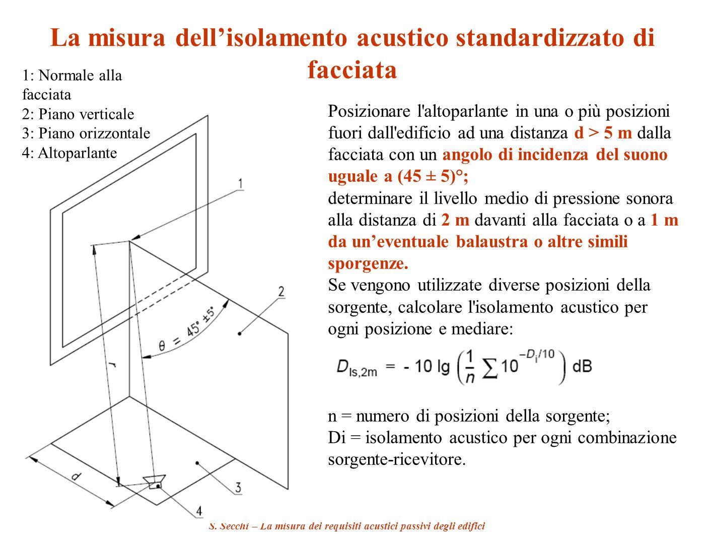 S. Secchi – La misura dei requisiti acustici passivi degli edifici La misura dellisolamento acustico standardizzato di facciata 1: Normale alla faccia