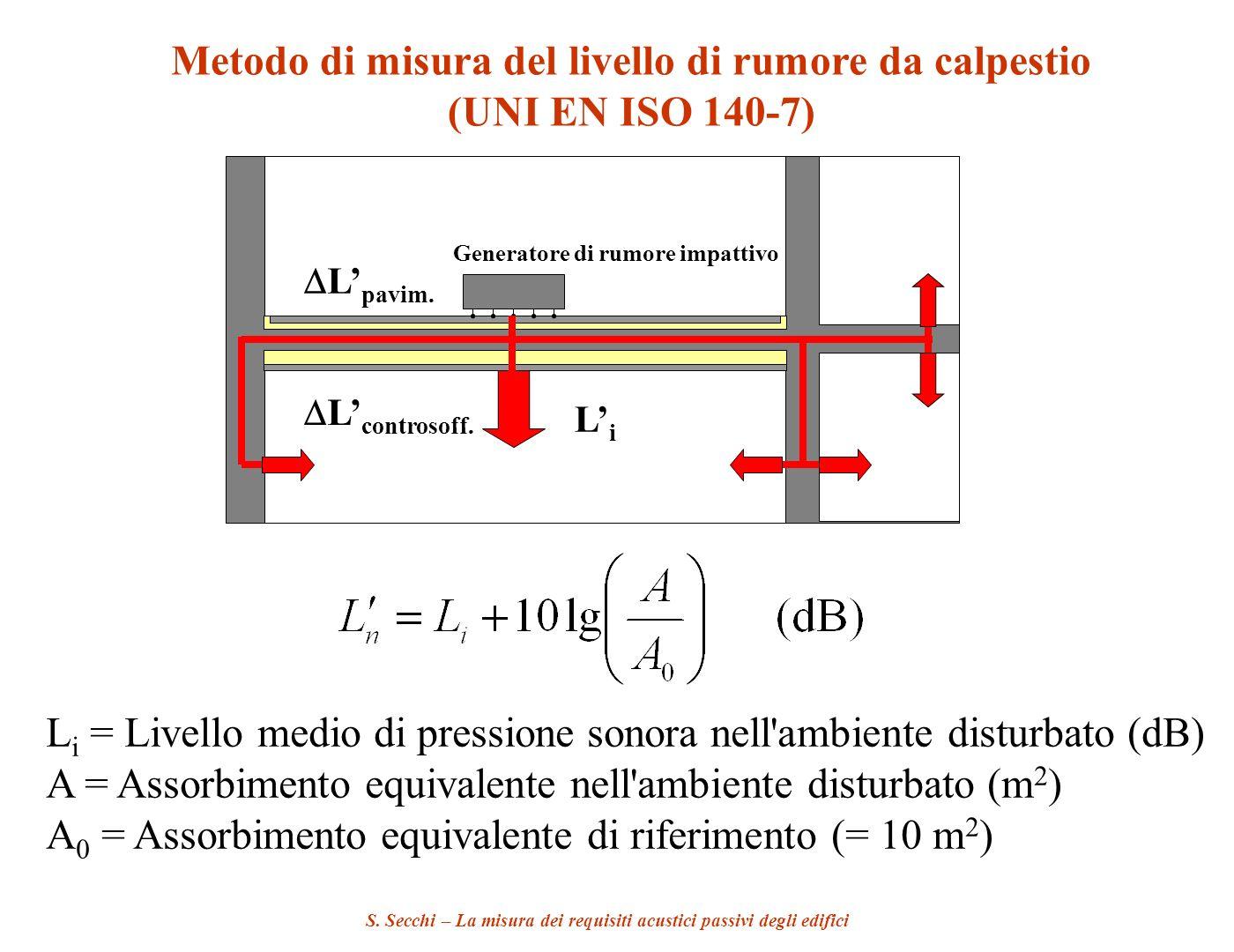 S. Secchi – La misura dei requisiti acustici passivi degli edifici Metodo di misura del livello di rumore da calpestio (UNI EN ISO 140-7) Generatore d