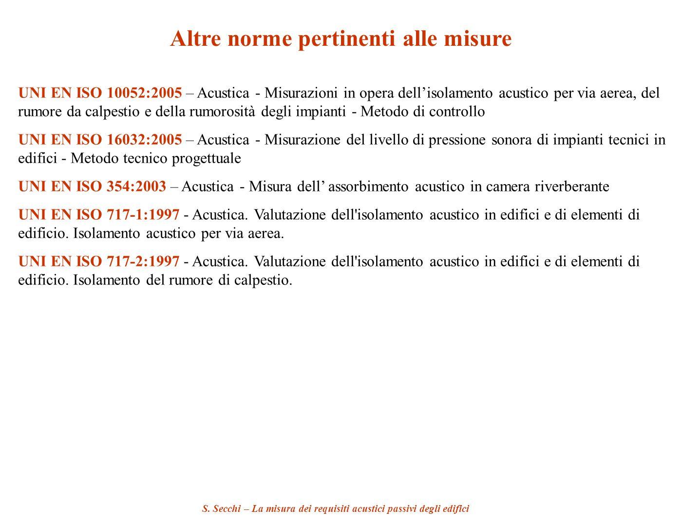 S. Secchi – La misura dei requisiti acustici passivi degli edifici Altre norme pertinenti alle misure UNI EN ISO 10052:2005 – Acustica - Misurazioni i
