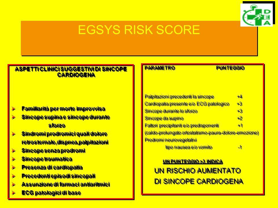 SINCOPI e PRESINCOPI OESIL RISK SCORE Fattori indipendenti di rischio ETA > 65 anni1p Anamnesi positiva per malattie cardiovascolari, compresa lipertensione arteriosa1p Sincopi senza prodromi1p Alterazioni ECG, anche non specifiche1p Ad ogni fattore, come si vede, attribuire 1 punto CALCOLO del RISCHIO :si ottiene sommando ogni singolo punto Punteggio < a 2 puntirischio di morte basso Punteggio > a 2 punti rischio di morte significativo OESIL RISK SCORE Fattori indipendenti di rischio ETA > 65 anni1p Anamnesi positiva per malattie cardiovascolari, compresa lipertensione arteriosa1p Sincopi senza prodromi1p Alterazioni ECG, anche non specifiche1p Ad ogni fattore, come si vede, attribuire 1 punto CALCOLO del RISCHIO :si ottiene sommando ogni singolo punto Punteggio < a 2 puntirischio di morte basso Punteggio > a 2 punti rischio di morte significativo