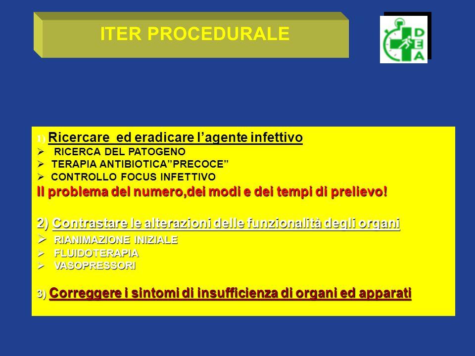 B.DIAGNOSI 1. EMOCOLTURE 2-3 set di emocolture da vena periferica entro 60 min.
