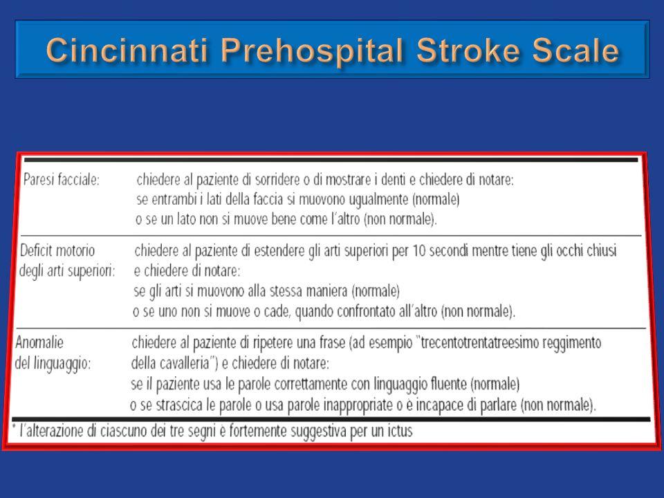 Crebrovasculopatia Acuta.