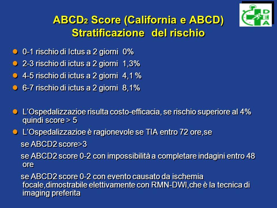ABCD 2 Score Risk factor Category CategoryScore A ge- ETA Age > 60 1 B lood pressure at assessment Pressione Arteriosa-Valutazione Systolic blood pressure > 140 mmHg Diastolic blood pressure > 90 mmHg 1111 C linical Features ( Segni clinici) Unilateral weakness (Debolezza di lato) Speech impairment without weakness(Disturbo del linguaggio) 2121 D uration (D1) TIA duration 60 minutes TIA duration 10 - 59 minutes 2121 D iabetes(D2) 1 TOTALE Score > 5 alto rischio Lancet, 2007