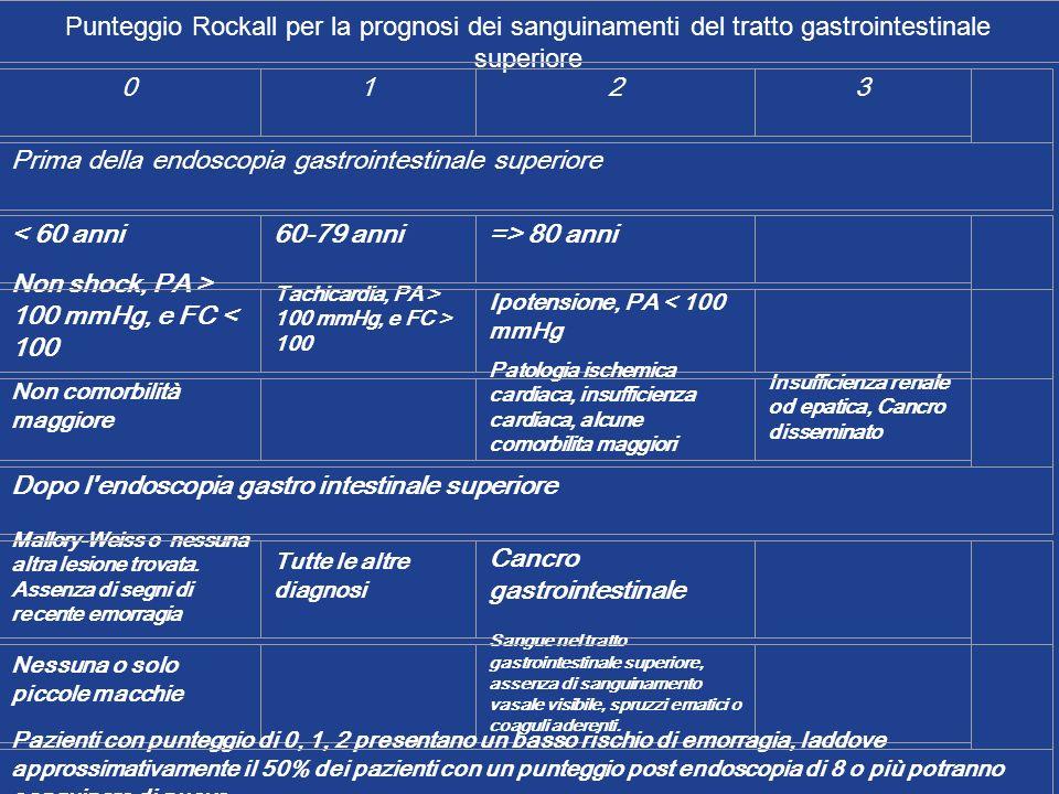 PA biliare Moderata < 3 fattori Grave > 3 fattori 1)Accettazione Età > 70 anni GB > 18000 mmc Glicemia > 220 mg/dl LDH > 400 U.I./L GOT > 100 U.I./L PA alcoolica o di altra natura non biliare Moderata < 3 fattori Grave > 3 fattori 1)Accettazione Età > 55 anni GB >16000 mmc Glicemia > 200 mg/dl LDH > 350 U.I./L GOT > 250 U.I./L PA alcoolica o di altra natura non biliare Moderata < 3 fattori Grave > 3 fattori 2) a 48 h Hct – Riduzione > 10% Azotemia – Incremento > 5 mg/dl Ca < 8 mg% pO2 < 60 mmHg Deficit basi > 4 mEq/L Raccolte fluide endoaddominali > 6 L PA biliare Moderata < 3 fattori Grave> 3 fattori 2) a 48 h Hct – Riduzione > 10% Azotemia – Incremento > 2 mg/dl Ca < 8 mg% pO2 < 60 mmHg Deficit basi > 5 mEq/L Raccolte fluide endoaddominali > 4 L INDICI di RANSON