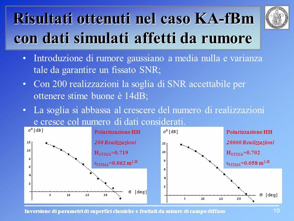 Inversione di parametri di superfici classiche e frattali da misure di campo diffuso 10 Risultati ottenuti nel caso KA-fBm con dati simulati affetti d