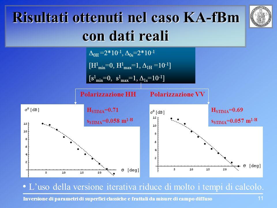 11 Risultati ottenuti nel caso KA-fBm con dati reali Δ 0H =2*10 -1, Δ 0s =2*10 -1 [H 1 min =0, H 1 max =1, Δ 1H =10 -1 ] [s 1 min =0, s 1 max =1, Δ 1s