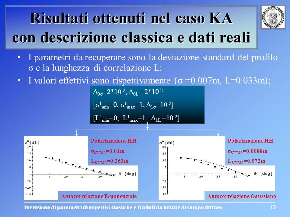 Inversione di parametri di superfici classiche e frattali da misure di campo diffuso Risultati ottenuti nel caso KA con descrizione classica e dati re