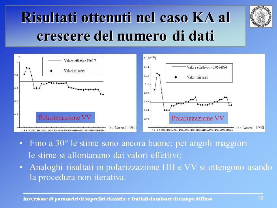 16 Risultati ottenuti nel caso KA al crescere del numero di dati Polarizzazione VV Fino a 30° le stime sono ancora buone; per angoli maggiori le stime