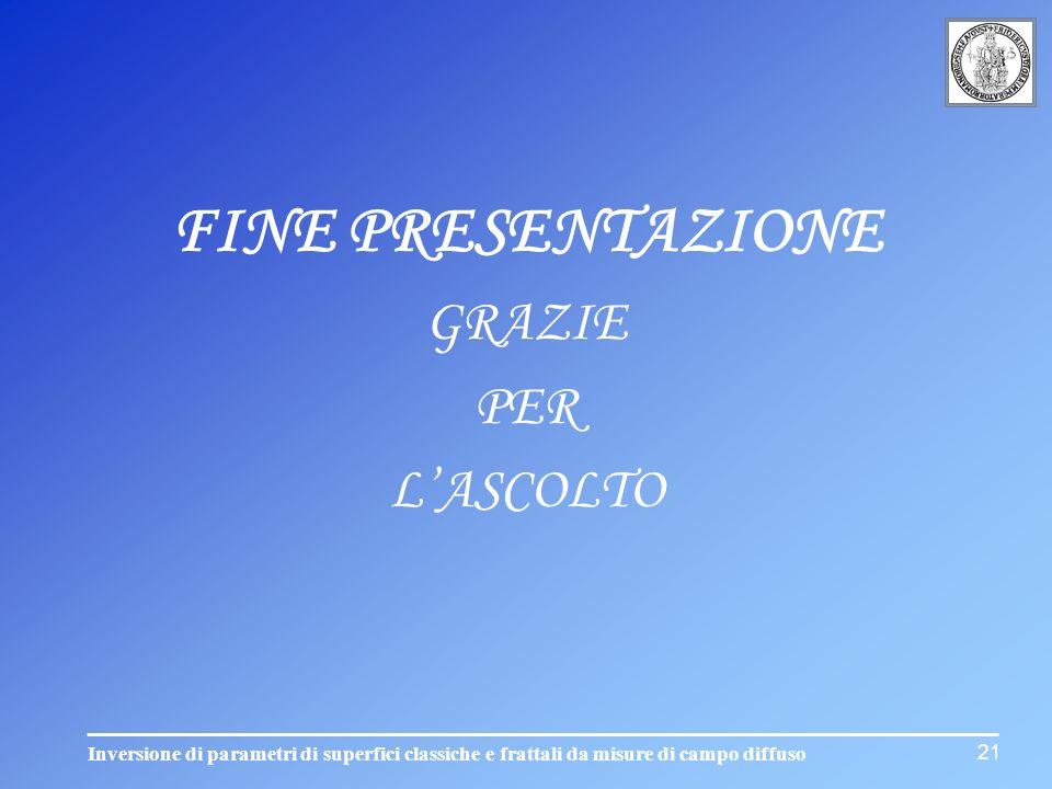 FINE PRESENTAZIONE GRAZIE PER LASCOLTO 21
