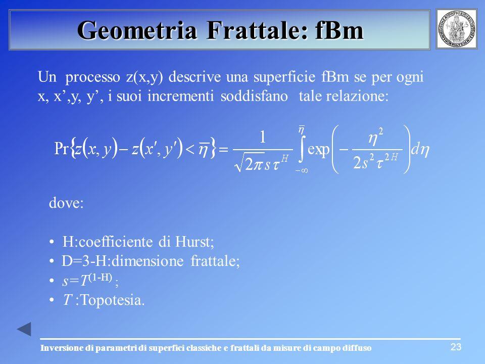 Inversione di parametri di superfici classiche e frattali da misure di campo diffuso 23 Geometria Frattale: fBm Un processo z(x,y) descrive una superf