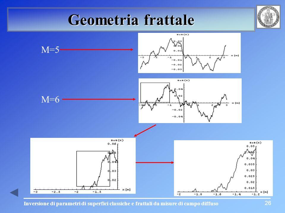 Inversione di parametri di superfici classiche e frattali da misure di campo diffuso Geometria frattale M=5 M=6 26