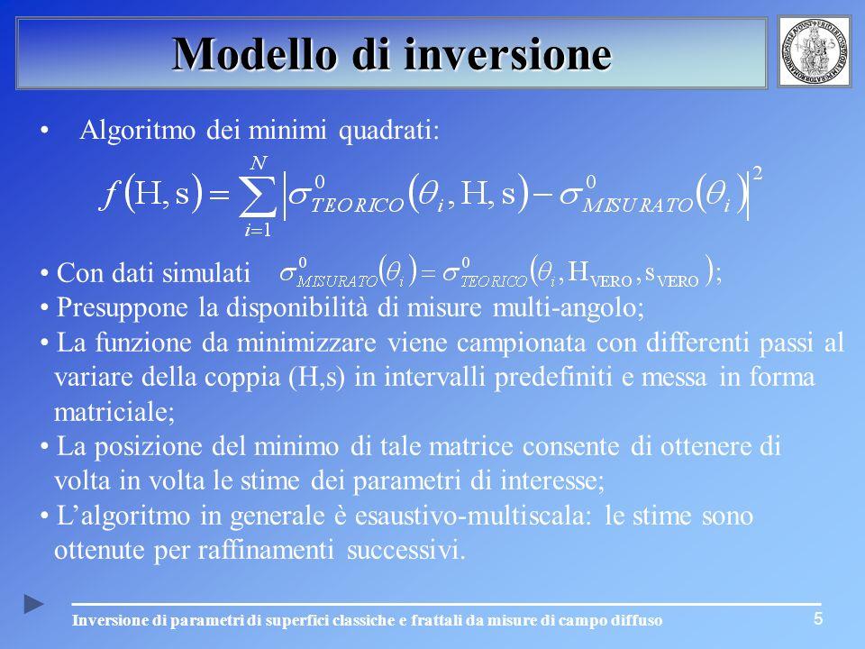 Inversione di parametri di superfici classiche e frattali da misure di campo diffuso Algoritmo dei minimi quadrati: 5 Modello di inversione Con dati s