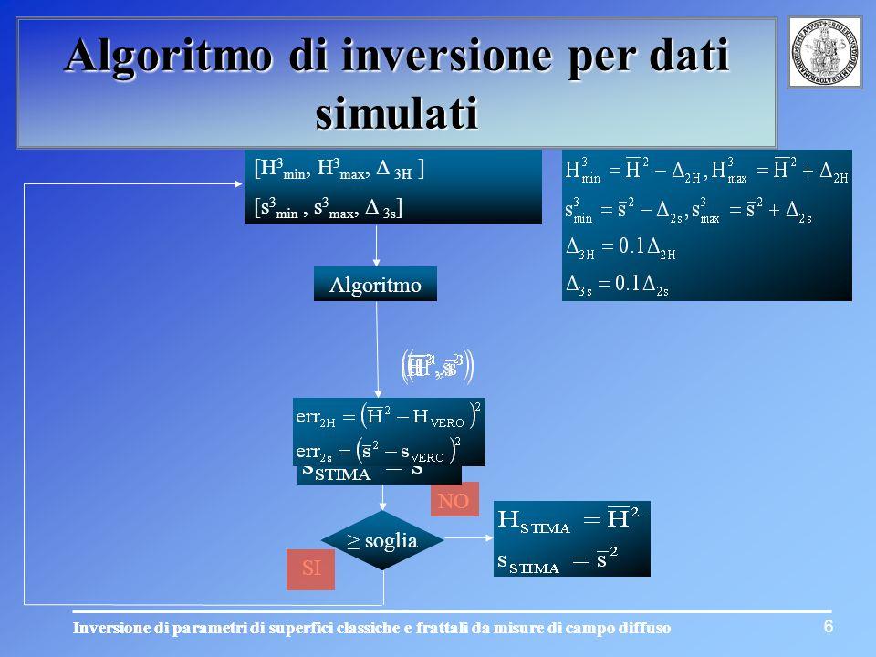 Inversione di parametri di superfici classiche e frattali da misure di campo diffuso 6 Algoritmo di inversione per dati simulati Inversione di paramet