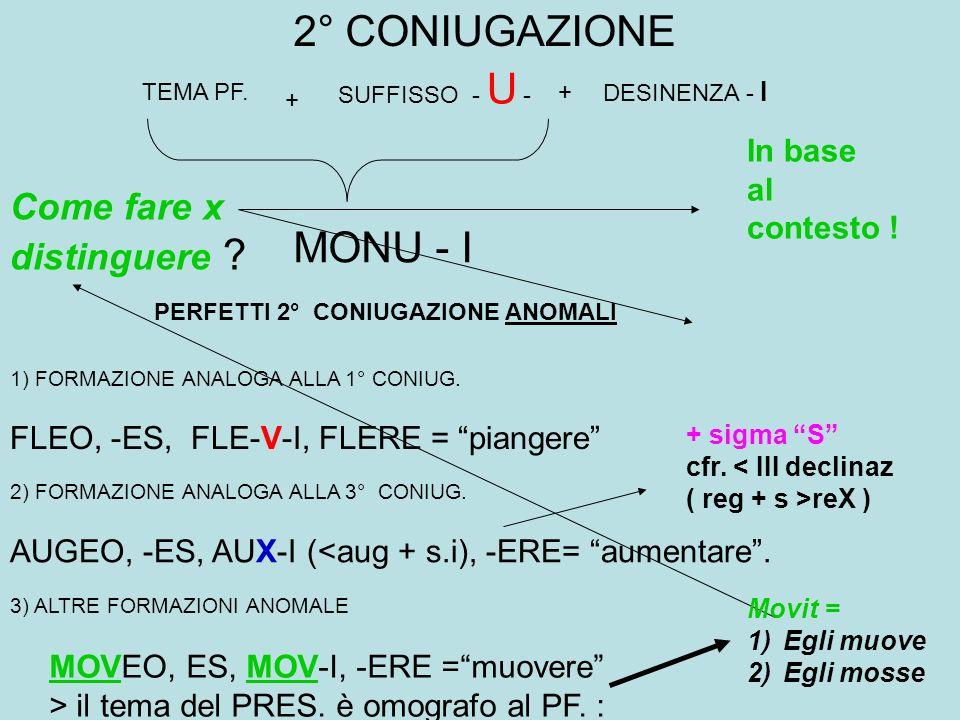 2° CONIUGAZIONE TEMA PF. + SUFFISSO - U - DESINENZA - I + MONU - I PERFETTI 2° CONIUGAZIONE ANOMALI FLEO, -ES, FLE-V-I, FLERE = piangere 1) FORMAZIONE