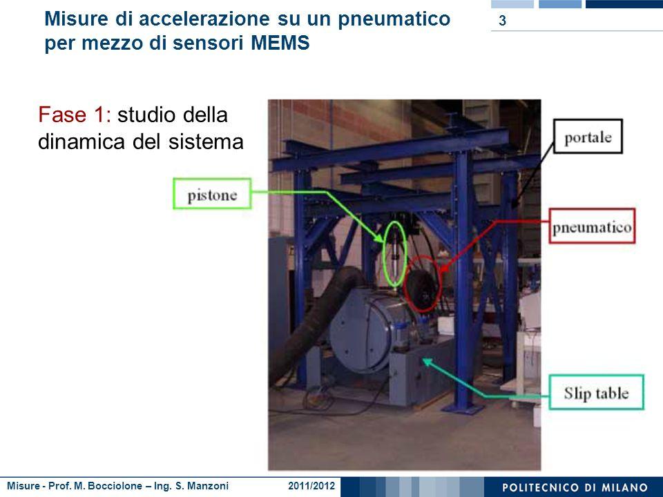 Misure - Prof. M. Bocciolone – Ing. S. Manzoni 2011/2012 Misure per la dinamica degli pneumatici Le accelerazioni a cui è sottoposto uno pneumatico di
