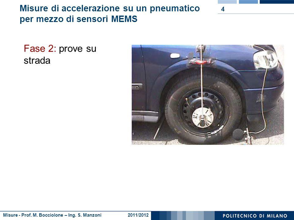 Misure - Prof. M. Bocciolone – Ing. S. Manzoni 2011/2012 Misure di accelerazione su un pneumatico per mezzo di sensori MEMS 3 STADIUM BUILDING 1 Fase