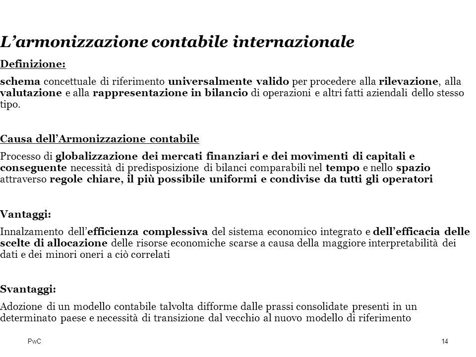 PwC Definizione: schema concettuale di riferimento universalmente valido per procedere alla rilevazione, alla valutazione e alla rappresentazione in b