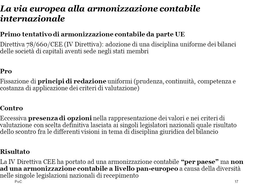 PwC La via europea alla armonizzazione contabile internazionale Primo tentativo di armonizzazione contabile da parte UE Direttiva 78/660/CEE (IV Diret