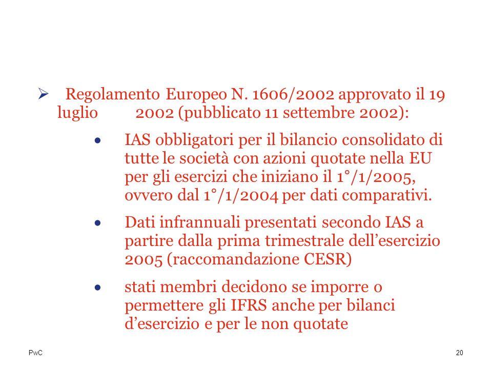 PwC La situazione in Europa Regolamento Europeo N. 1606/2002 approvato il 19 luglio 2002 (pubblicato 11 settembre 2002): IAS obbligatori per il bilanc