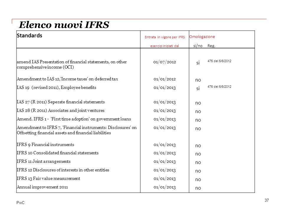 PwC Elenco nuovi IFRS 37 Standards Entrata in vigore per IFRS Omologazione esercizi iniziati dal si/noReg. amend IAS Presentation of financial stateme