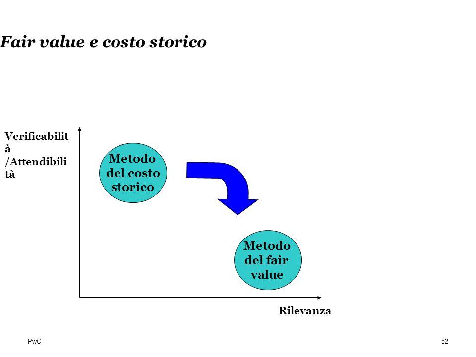 PwC Fair value e costo storico Rilevanza Verificabilit à /Attendibili tà Metodo del costo storico Metodo del fair value 52