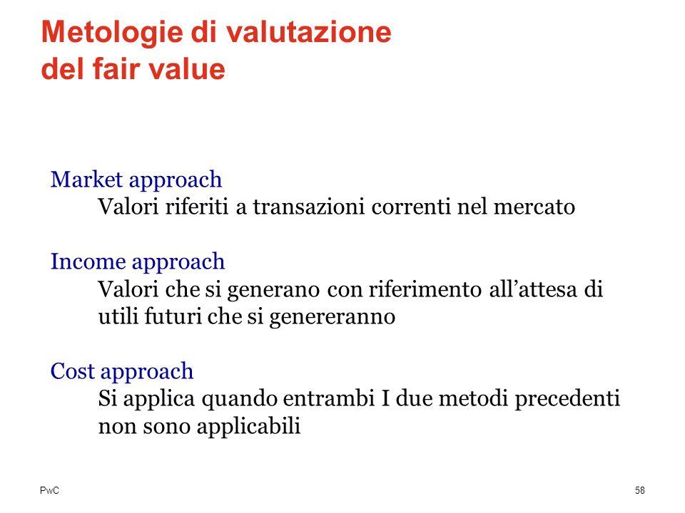PwC Market approach Valori riferiti a transazioni correnti nel mercato Income approach Valori che si generano con riferimento allattesa di utili futur