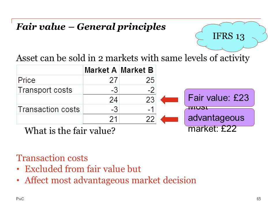 PwC Fair value – General principles Asset can be sold in 2 markets with same levels of activity What is the fair value? 65 Most advantageous market: £