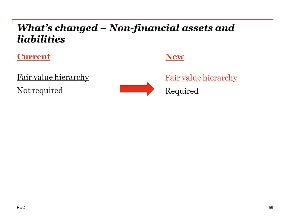 PwC Whats changed – Non-financial assets and liabilities 68 CurrentNew Fair value hierarchy Not required Fair value hierarchy Required