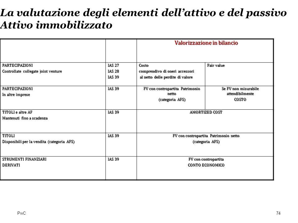 PwC La valutazione degli elementi dellattivo e del passivo Attivo immobilizzato Valorizzazione in bilancio PARTECIPAZIONI Controllate collegate joint