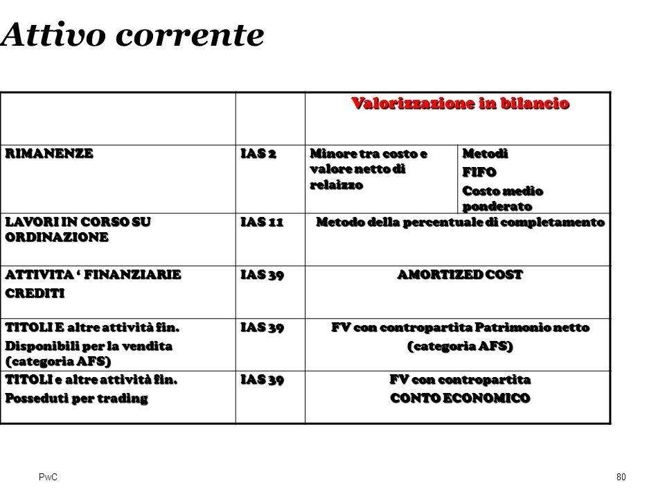 PwC Attivo corrente Valorizzazione in bilancio RIMANENZE IAS 2 Minore tra costo e valore netto di relaizzo MetodiFIFO Costo medio ponderato LAVORI IN