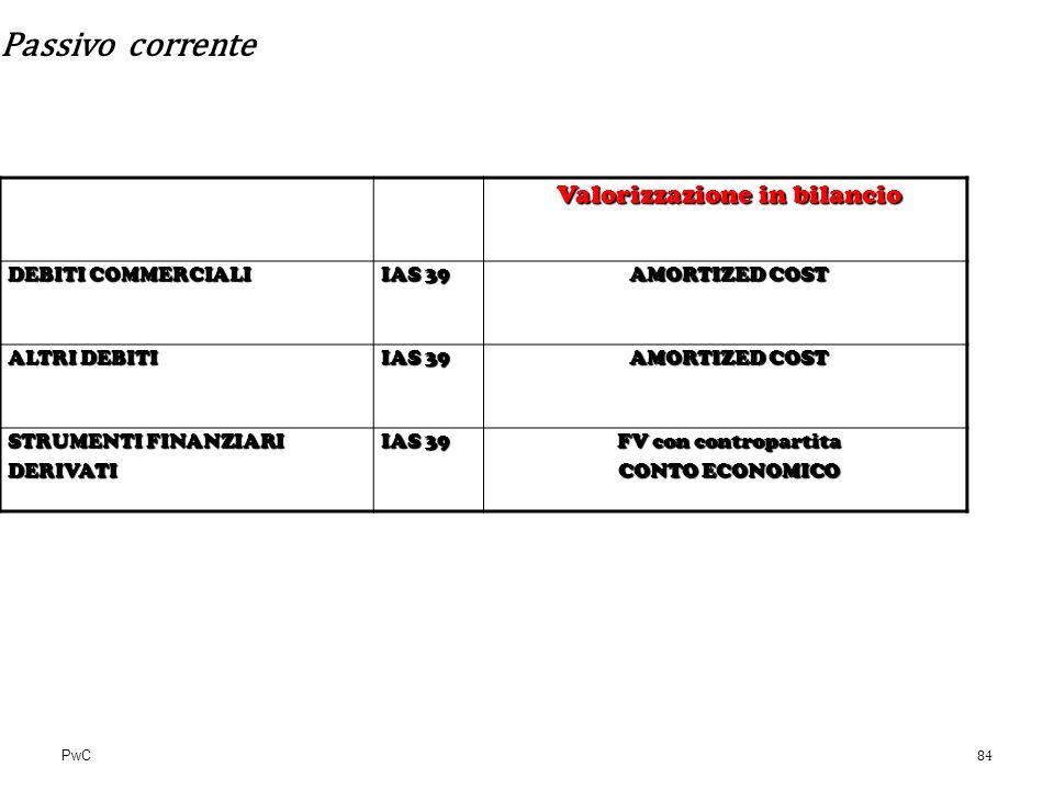 PwC Passivo corrente Valorizzazione in bilancio DEBITI COMMERCIALI IAS 39 AMORTIZED COST ALTRI DEBITI IAS 39 AMORTIZED COST STRUMENTI FINANZIARI DERIV