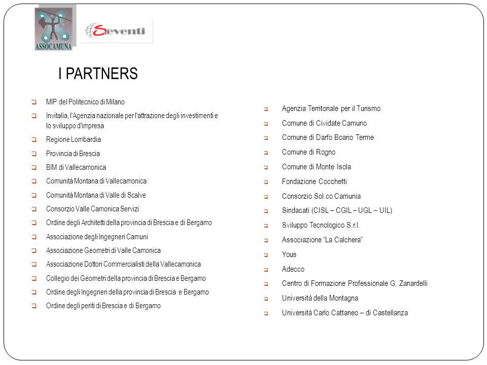 MIP del Politecnico di Milano Invitalia, l'Agenzia nazionale per l'attrazione degli investimenti e lo sviluppo d'impresa Regione Lombardia Provincia d