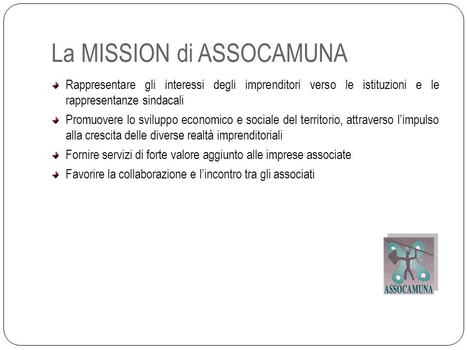 La MISSION di ASSOCAMUNA Rappresentare gli interessi degli imprenditori verso le istituzioni e le rappresentanze sindacali Promuovere lo sviluppo econ