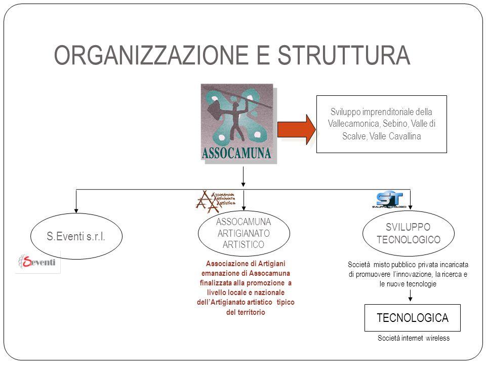 ORGANIZZAZIONE E STRUTTURA Sviluppo imprenditoriale della Vallecamonica, Sebino, Valle di Scalve, Valle Cavallina S.Eventi s.r.l. ASSOCAMUNA ARTIGIANA