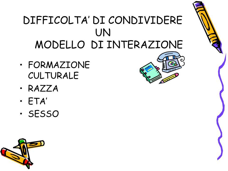 DIFFICOLTA DI CONDIVIDERE UN MODELLO DI INTERAZIONE FORMAZIONE CULTURALE RAZZA ETA SESSO