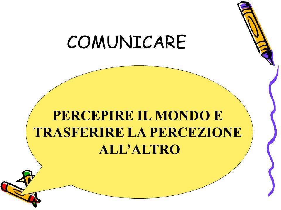 COMUNICARE PERCEPIRE IL MONDO E TRASFERIRE LA PERCEZIONE ALLALTRO