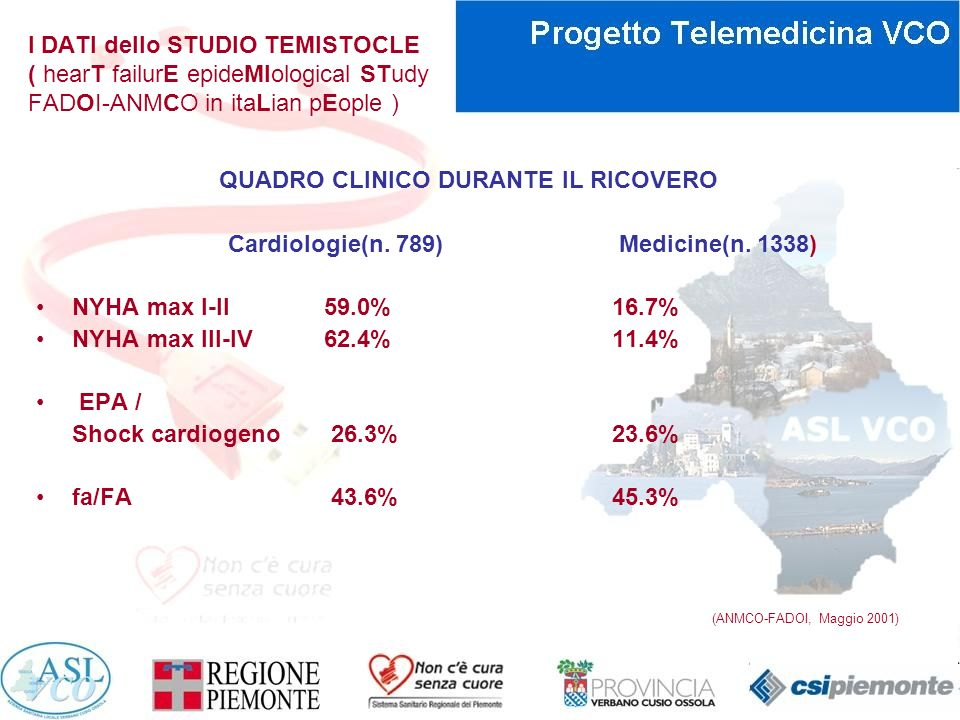 I DATI dello STUDIO TEMISTOCLE ( hearT failurE epideMIological STudy FADOI-ANMCO in itaLian pEople ) QUADRO CLINICO DURANTE IL RICOVERO Cardiologie(n.
