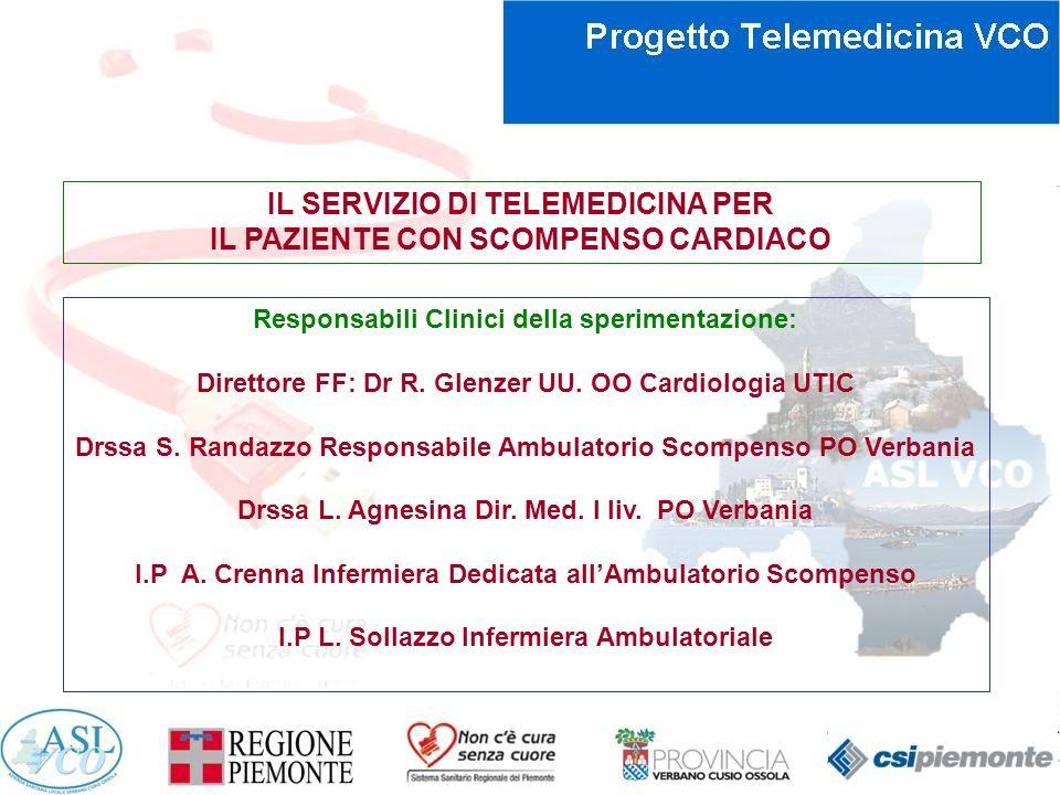 1.COSE LO SCOMPENSO CARDIACO E DIMENSIONI DEL PROBLEMA 2.LESPERIENZA ITALIANA DI TELEMEDICINA 3.IL NOSTRO PROTOCOLLO