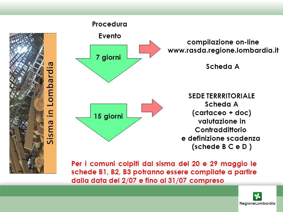 Procedura Evento Scheda A compilazione on-line www.rasda.regione.lombardia.it SEDE TERRRITORIALE Scheda A (cartaceo + doc) valutazione in Contraddittorio e definizione scadenza (schede B C e D ) 7 giorni 15 giorni Per i comuni colpiti dal sisma del 20 e 29 maggio le schede B1, B2, B3 potranno essere compilate a partire dalla data del 2/07 e fino al 31/07 compreso