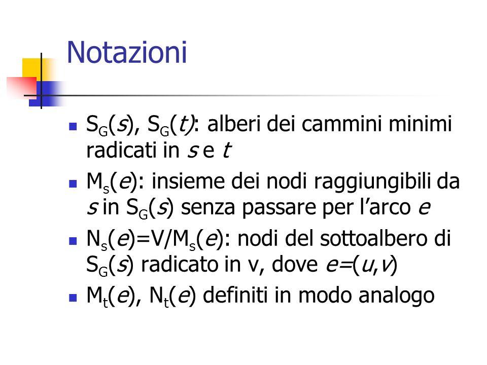 s u v t e Ms(e)Ms(e) Ns(e)Ns(e) S G (s)